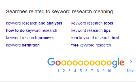 related keyword research