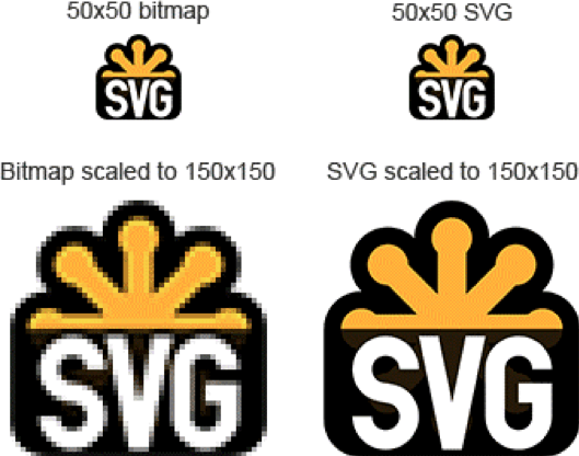how to use vector svg files in web design - example