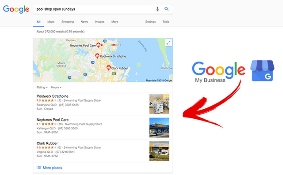 Local Google Search Example